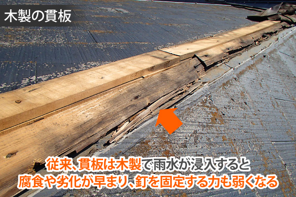 木製の貫板