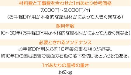 """""""アスファルトシングルの詳細"""""""