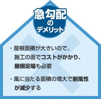 急勾配のデメリット:屋根面積が大きいため施工の面でコストがかかり、耐風性が減少する