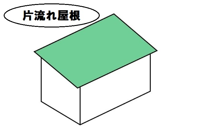 方流れ屋根