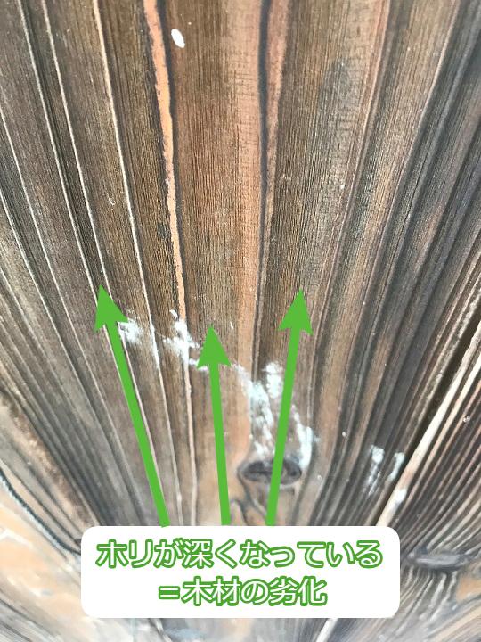 伊賀市 木目 痩せた杉板