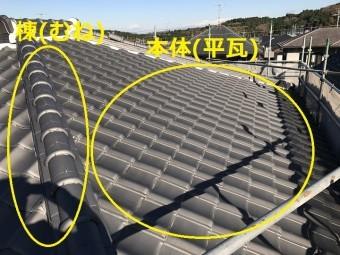 伊賀市 屋根の部位説明